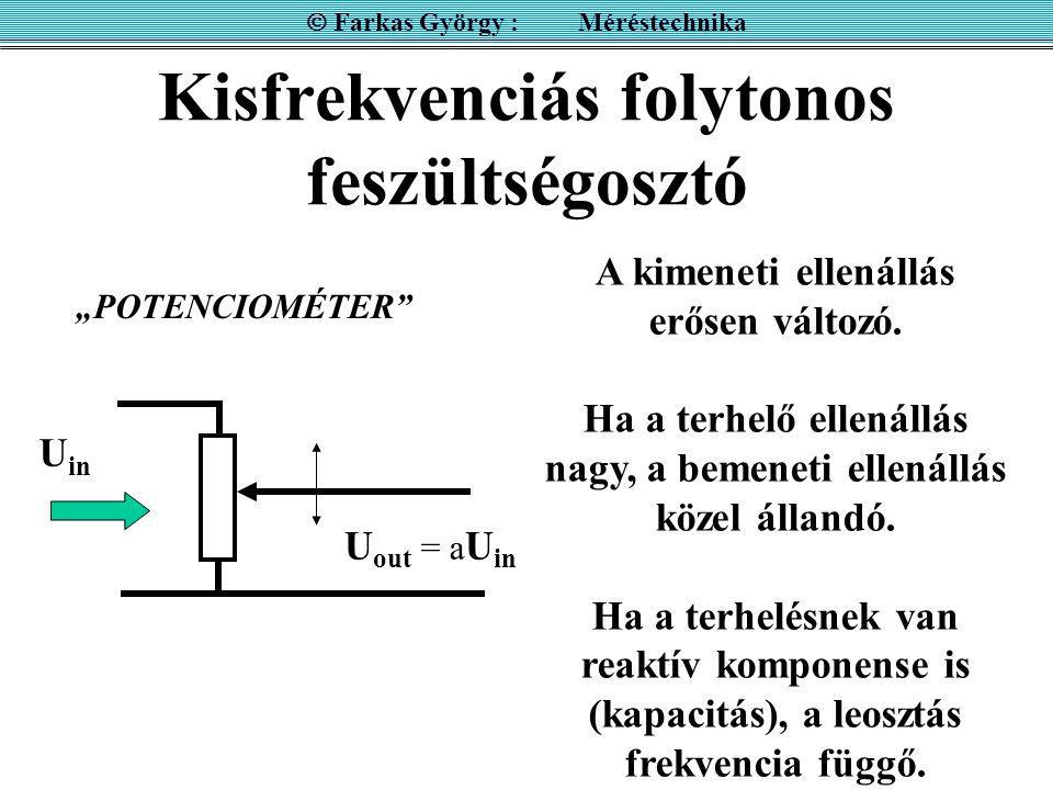Kisfrekvenciás folytonos feszültségosztó U in U out = a U in  Farkas György : Méréstechnika A kimeneti ellenállás erősen változó. Ha a terhelő ellená