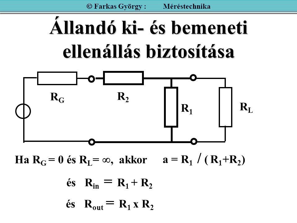 Állandó ki- és bemeneti ellenállás biztosítása  Farkas György : Méréstechnika RLRL RGRG R2R2 R1R1 Ha R G = 0 és R L = , akkor a = R 1 / ( R 1 +R 2 )