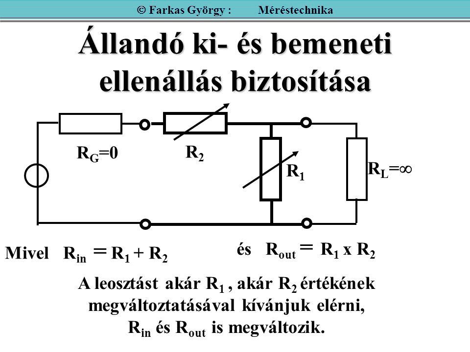 Állandó ki- és bemeneti ellenállás biztosítása  Farkas György : Méréstechnika RL=RL= R G =0 R2R2 R1R1 Mivel R in = R 1 + R 2 és R out = R 1 x R 2 A
