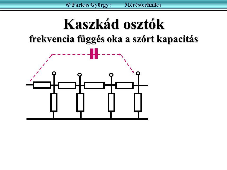 Kaszkád osztók frekvencia függés oka a szórt kapacitás  Farkas György : Méréstechnika