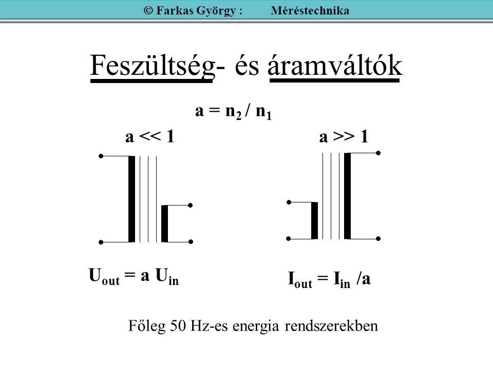 Feszültség- és áramváltók U out = a U in a << 1 I out = I in /a a >> 1 a = n 2 / n 1  Farkas György : Méréstechnika Főleg 50 Hz-es energia rendszerek