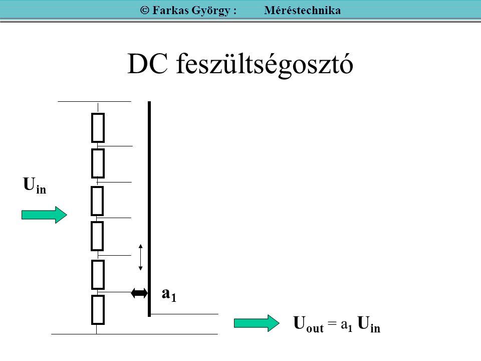 DC feszültségosztó U in U out = a 1 U in a1a1  Farkas György : Méréstechnika