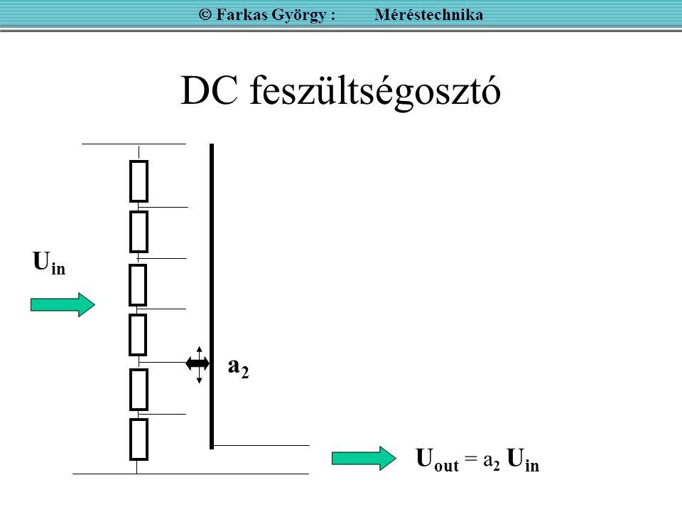 DC feszültségosztó U in U out = a 2 U in a2a2  Farkas György : Méréstechnika