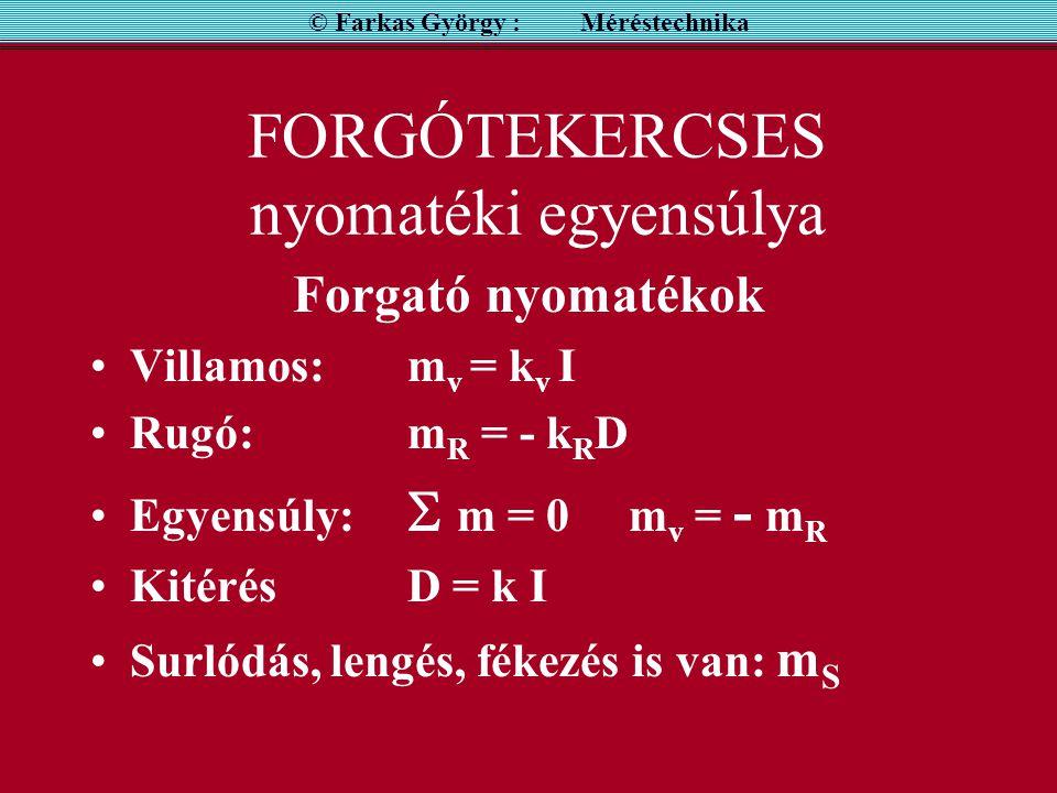 FORGÓTEKERCSES nyomatéki egyensúly m D mVmV - m R © Farkas György : Méréstechnika