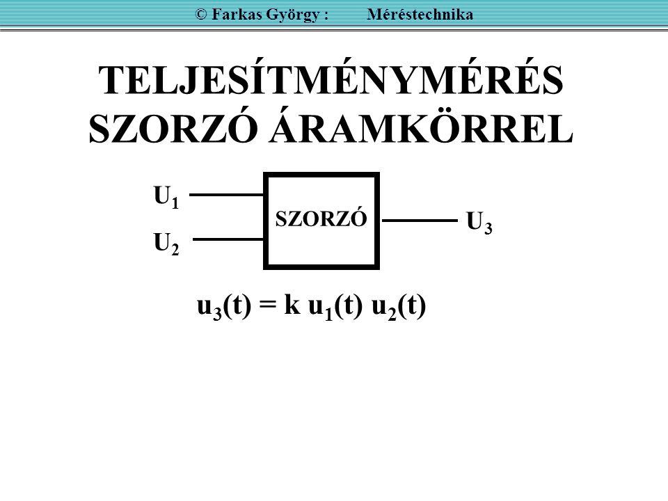 Elektrodinamikus műszer ©Farkas György : Méréstechnika Kitérés: D = É  I' eff  I eff  cos  I' eff = U eff / R I R ZtZt I' U Jelölés: D = É  U eff  I eff  cos 