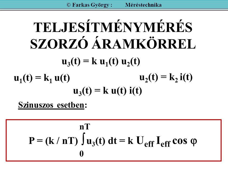 TELJESÍTMÉNYMÉRÉS SZORZÓ ÁRAMKÖRREL © Farkas György : Méréstechnika SZORZÓ U1U1 U2U2 U3U3 u 3 (t) = k u 1 (t) u 2 (t) Szinuszos esetben: u(t) = u eff cos  t i(t) = i eff cos (  t+  )