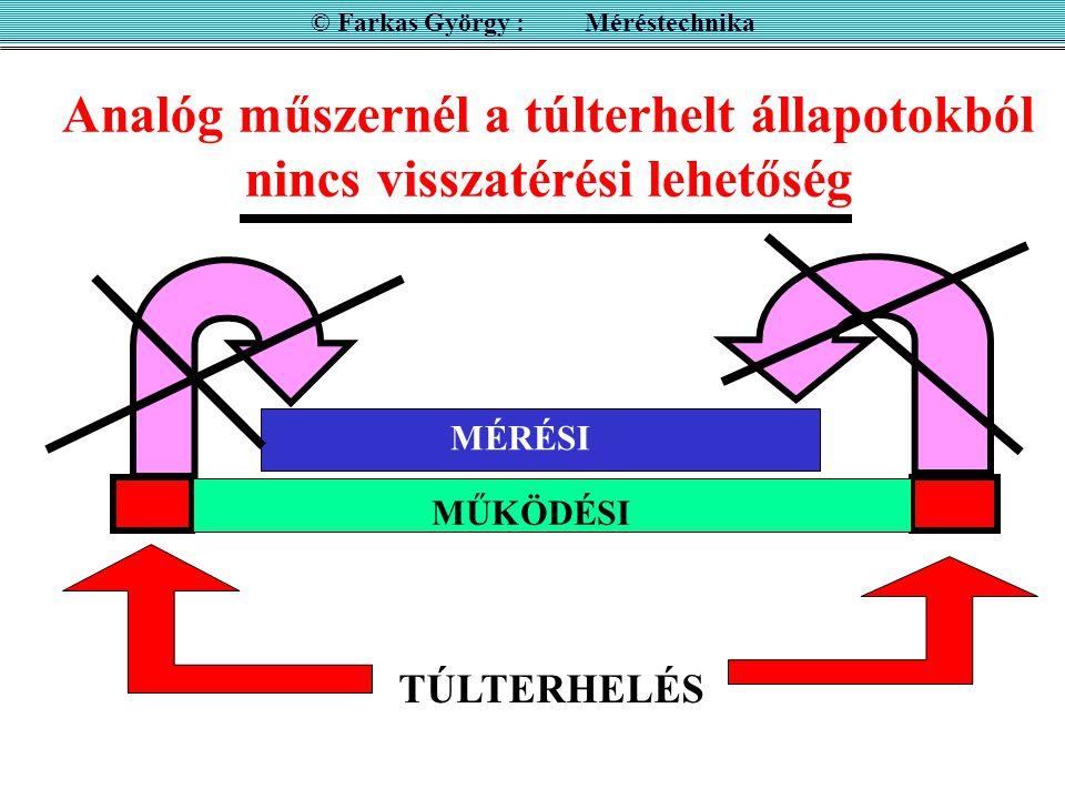 A mérési tartomány határainak túllépése és a visszatérés lehetősége MÉRÉSI MŰKÖDÉSI © Farkas György : Méréstechnika