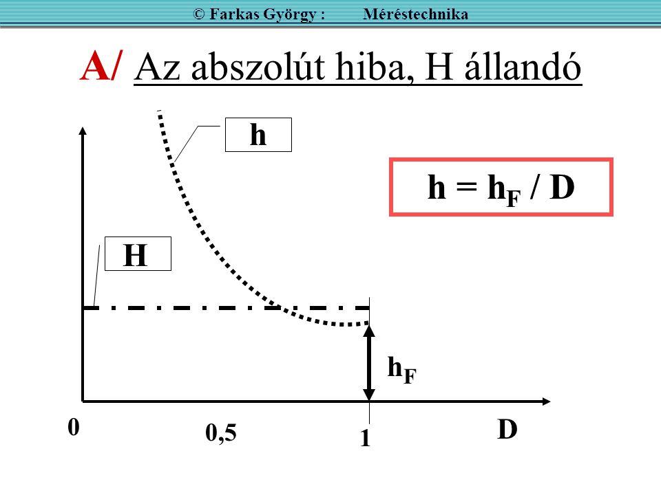 A/ Az abszolút hiba, H állandó h H hFhF D 1 0 0,5 h = h F / D © Farkas György : Méréstechnika