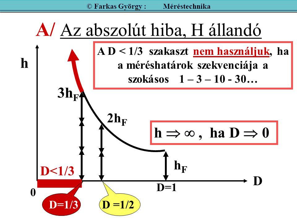 A/ Az abszolút hiba, H állandó hFhF D D=1 0 2h F h  , ha D  0 3h F h D<1/3 © Farkas György : Méréstechnika A D < 1/3 szakaszt nem használjuk, ha a méréshatárok szekvenciája a szokásos 1 – 3 – 10 - 30… D =1/2D=1/3