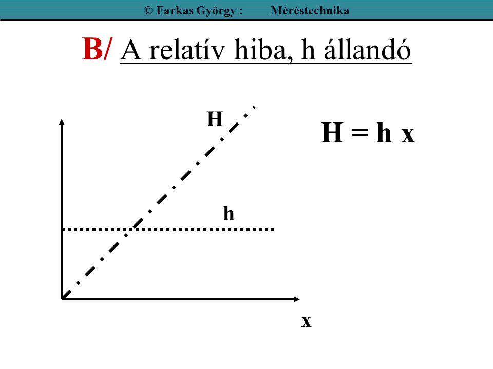 B/ A relatív hiba, h állandó x h H H = h x © Farkas György : Méréstechnika