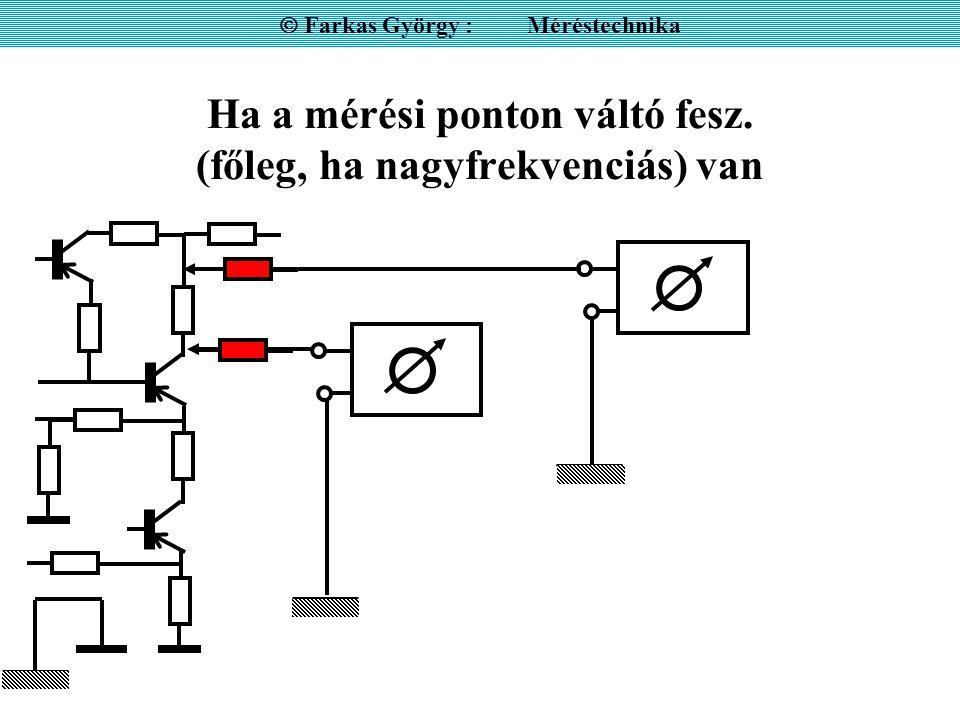 HIBASZÁMÍTÁS U F = 30V, a műszer pontossági osztálya 1% U = U 1 –U 2 = 30V – 28V = 2V h 2 U = w 2 1 h 2 1 + w 2 2 h 2 2 w 1 =  U/  U 1 · U 1 /U = U 1 /(U 1 –U 2 ) = 30/2 = 15 w 2 =  U/  U 2 · U 2 /U = – U 2 /(U 1 –U 2 ) = –28/2 = –14 h 1 = h F /D = 1% / 1 = 1% h 2 = h F /D = 1% / (28/30) = (30/28) % = (15/14)% h 2 U = 15 2 [1%] 2 + 14 2 [(15/14)%] 2 h U = ± 15  2  ± 21% és még a h R is hozzáadandó.