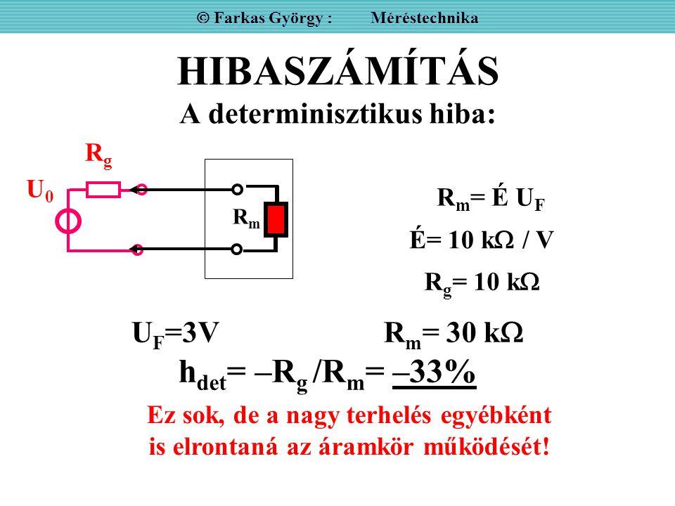 HIBASZÁMÍTÁS A mérés hibái:  Farkas György : Méréstechnika U Az áram mérés hibája: - determinisztikus hiba a voltmérő terhelése miatt - véletlen hiba az ellenállás és a voltmérő hibájából h det = – R g /R m h 2 vél = h 2 R +h 2 U U0U0 RgRg A műszer pontossági osztálya =1, ellenállása: R m = É · U F