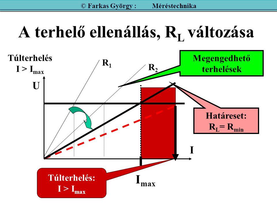 A terhelő ellenállás, R L változása U I I max Túlterhelés I > I max R1R1 R2R2 © Farkas György : Méréstechnika Megengedhető terhelések Túlterhelés: I >