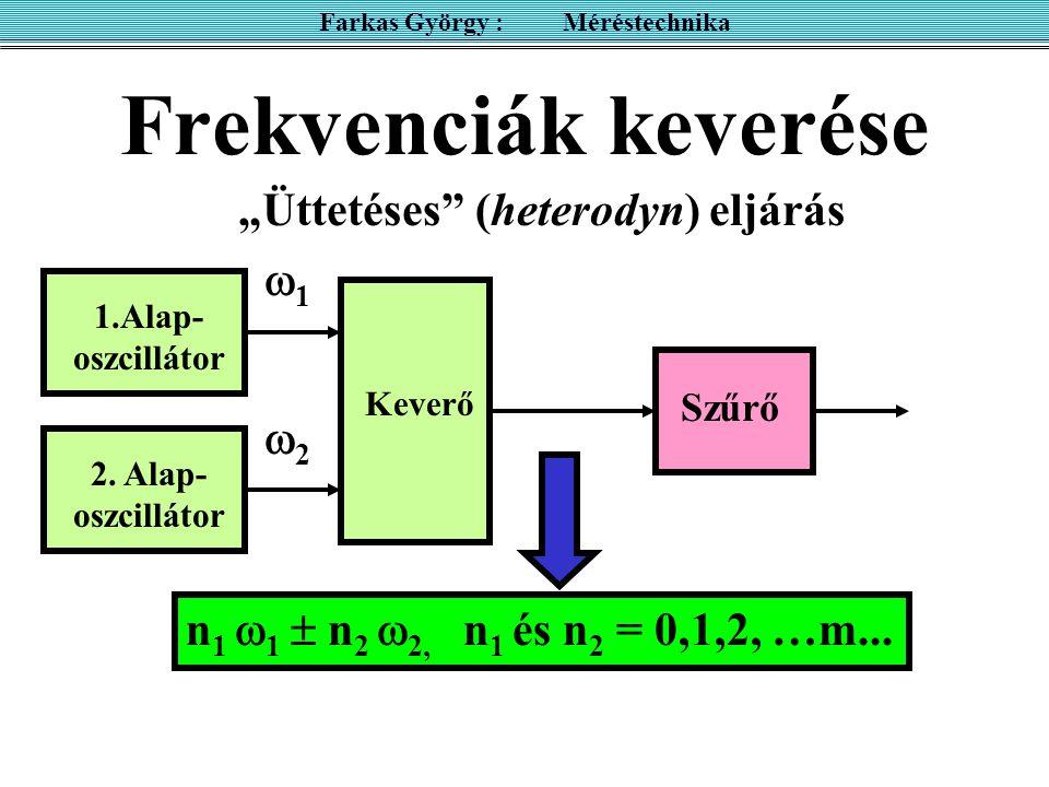 """Frekvenciák keverése Farkas György : Méréstechnika n 1  1  n 2  2, n 1 és n 2 = 0,1,2, …m... """"Üttetéses"""" (heterodyn) eljárás 11 1.Alap- oszcillát"""