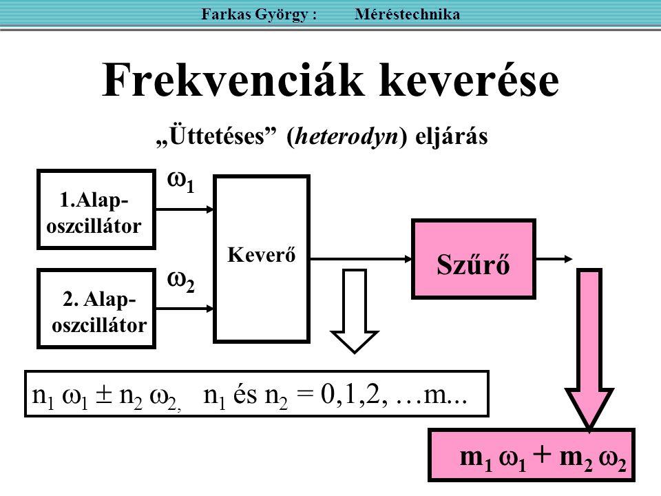 """Frekvenciák keverése Farkas György : Méréstechnika """"Üttetéses"""" (heterodyn) eljárás n 1  1  n 2  2, n 1 és n 2 = 0,1,2, …m... 1.Alap- oszcillátor 1"""