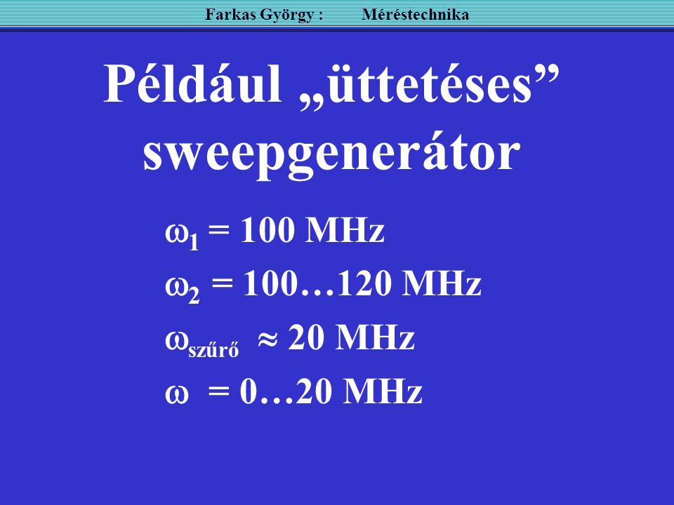 """Például """"üttetéses sweepgenerátor  1 = 100 MHz  2 = 100…120 MHz  szűrő  20 MHz  = 0…20 MHz Farkas György : Méréstechnika"""