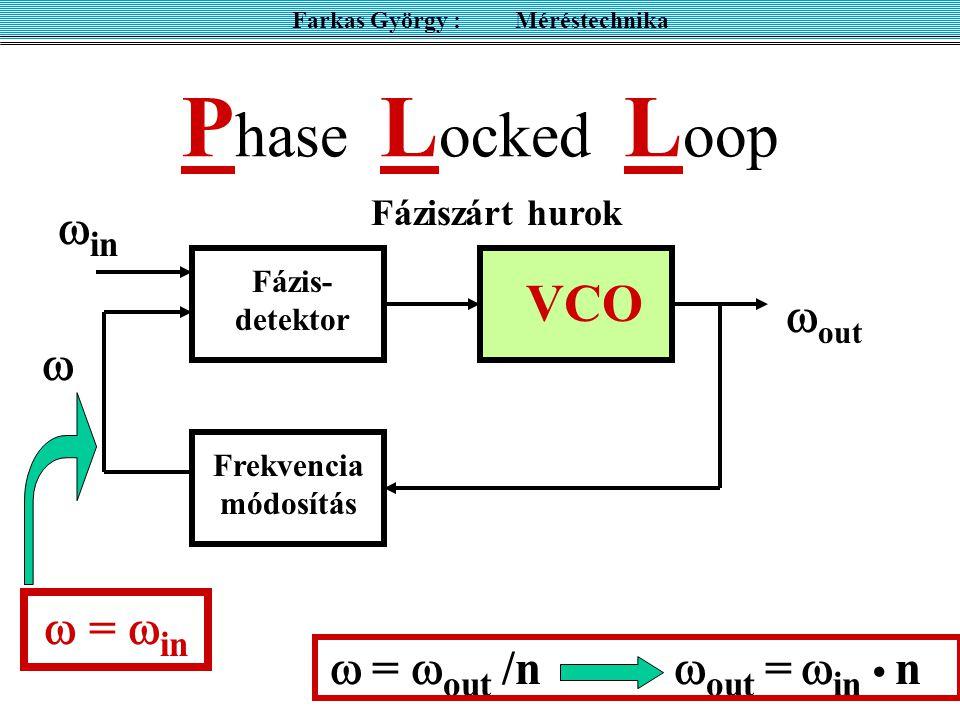 P hase L ocked L oop  out Fáziszárt hurok  =  in Fázis- detektor VCO Frekvencia módosítás  in  = n  out  =  out /n  Farkas György : Méréstechnika  out =  in /n  out =  in n