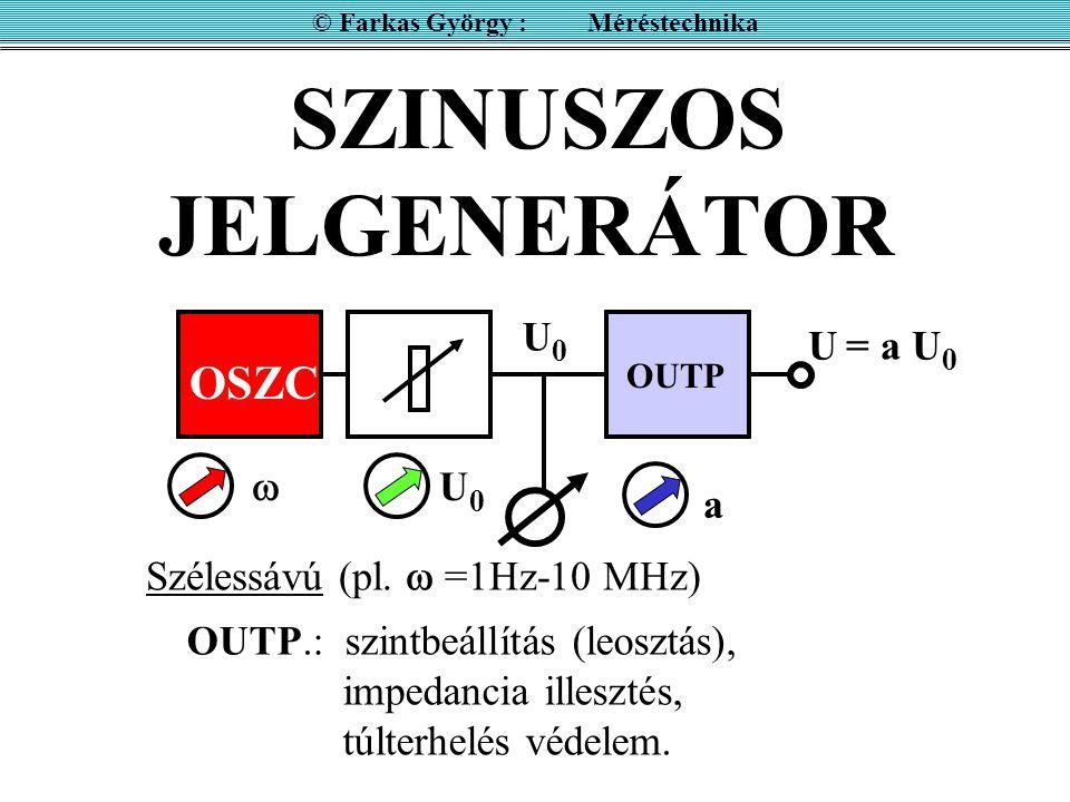 SZINUSZOS JELGENERÁTOR OSZC OUTP © Farkas György : Méréstechnika OUTP.: szintbeállítás (leosztás), impedancia illesztés, túlterhelés védelem.  U0U0 a