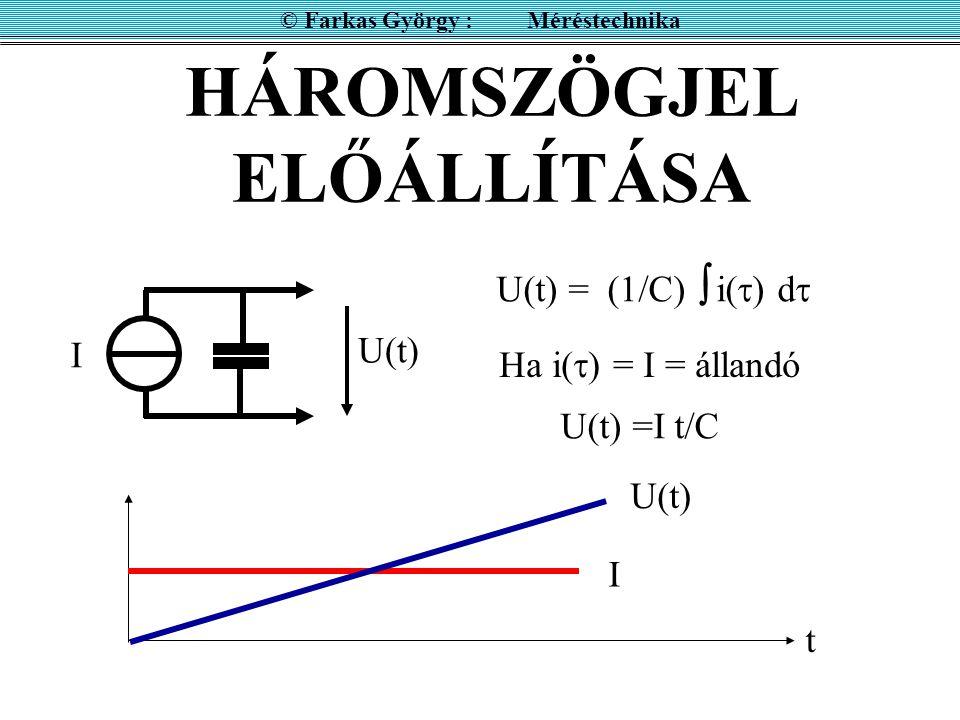 HÁROMSZÖGJEL ELŐÁLLÍTÁSA © Farkas György : Méréstechnika U(t) = (1/C)  i(  ) d  Ha i(  ) = I = állandó U(t) =I t/C U(t) I I t