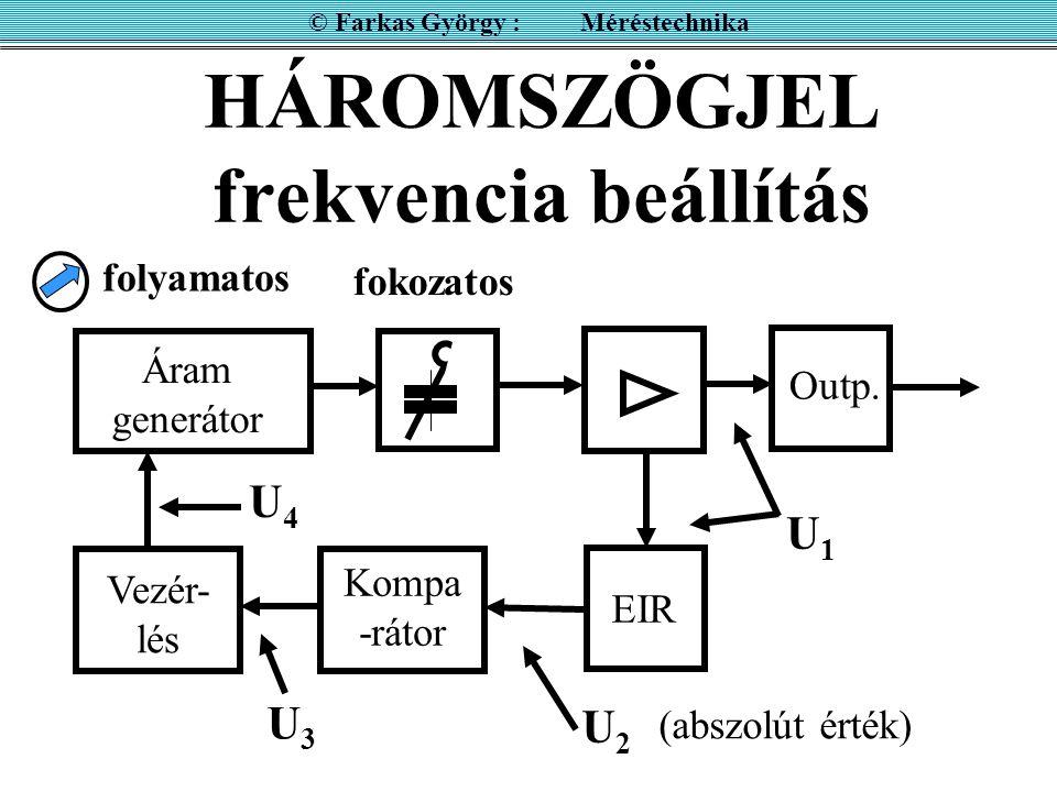 HÁROMSZÖGJEL frekvencia beállítás © Farkas György : Méréstechnika Áram generátor Vezér- lés Outp. EIR Kompa -rátor folyamatos fokozatos U1U1 (abszolút