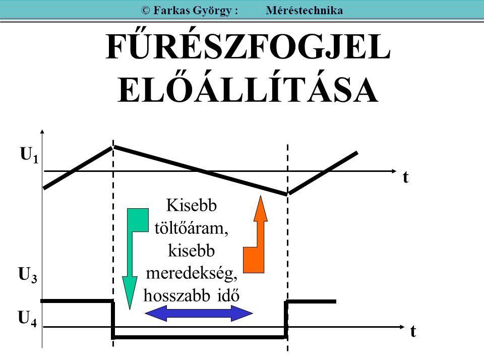 FŰRÉSZFOGJEL ELŐÁLLÍTÁSA © Farkas György : Méréstechnika t t U1U1 U3U3 U4U4 Kisebb töltőáram, kisebb meredekség, hosszabb idő