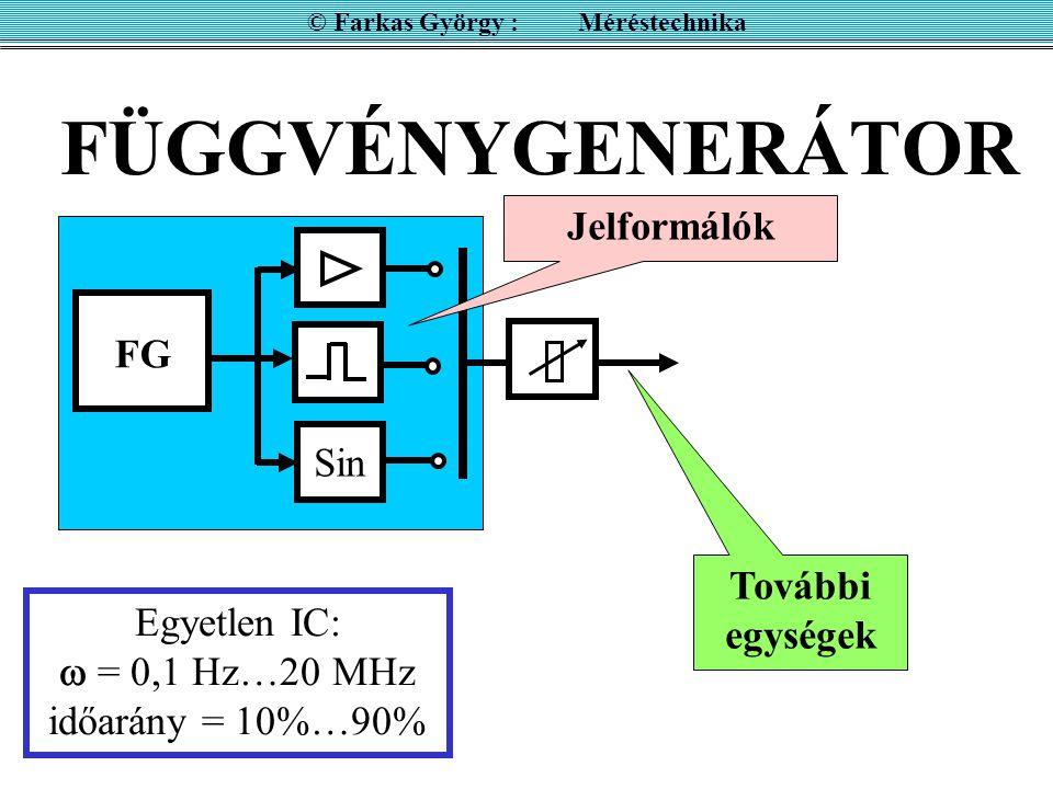 FÜGGVÉNYGENERÁTOR © Farkas György : Méréstechnika Sin FG Egyetlen IC:  = 0,1 Hz…20 MHz időarány = 10%…90% Jelformálók További egységek