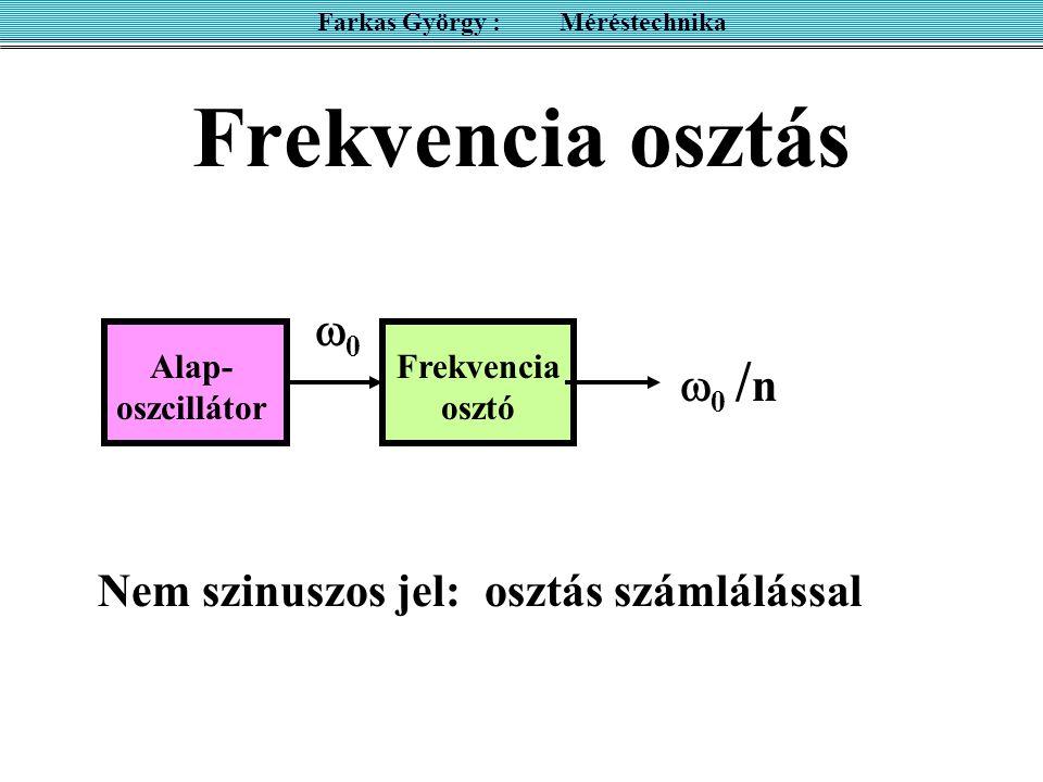 Frekvencia osztás Farkas György : Méréstechnika Frekvencia osztó Alap- oszcillátor 00  0 / n Nem szinuszos jel: osztás számlálással