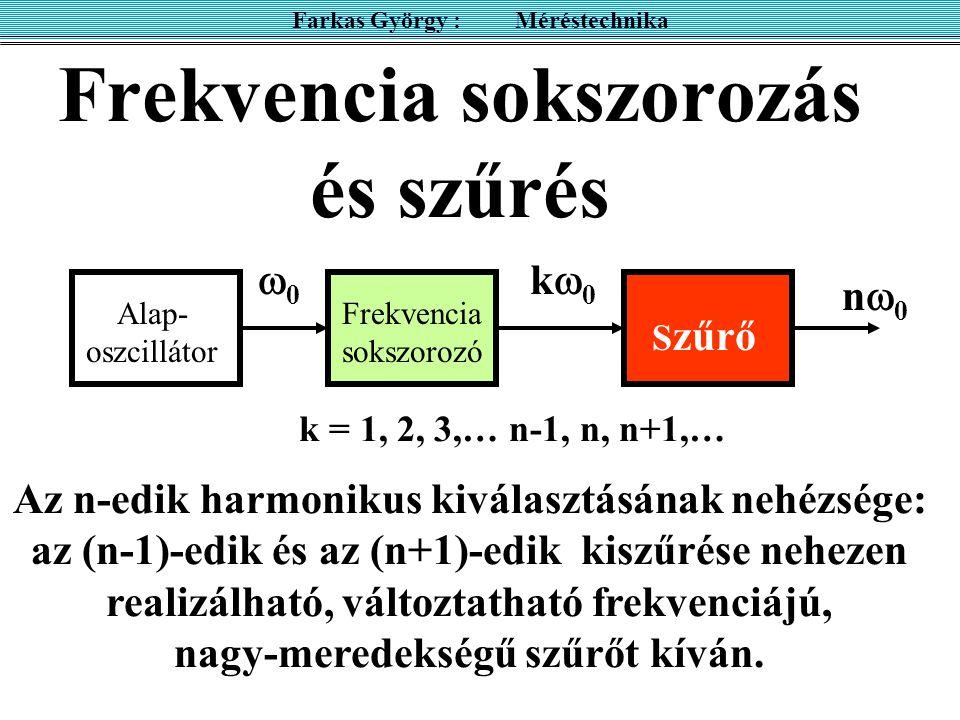 Frekvencia sokszorozás és szűrés Farkas György : Méréstechnika Frekvencia sokszorozó Alap- oszcillátor 00 S zűrő k0k0 n0n0 Az n-edik harmonikus kiválasztásának nehézsége: az (n-1)-edik és az (n+1)-edik kiszűrése nehezen realizálható, változtatható frekvenciájú, nagy-meredekségű szűrőt kíván.