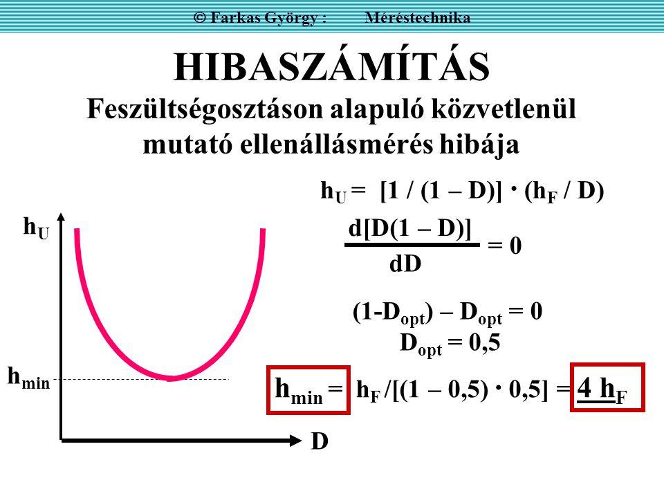 HIBASZÁMÍTÁS Feszültségosztáson alapuló közvetlenül mutató ellenállásmérés hibája  Farkas György : Méréstechnika hUhU D h U = [1 / (1 – D)] · (h F / D) d[D(1 – D)] dD = 0 (1-D opt ) – D opt = 0 D opt = 0,5 h min h min = h F /[(1 – 0,5) · 0,5] = 4 h F
