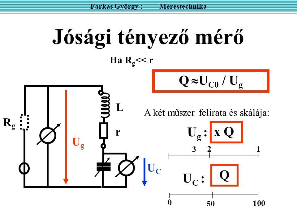 Jósági tényező mérő Farkas György : Méréstechnika UgUg UCUC RgRg Q  U C0 / U g r L A két műszer felirata és skálája: Ha R g << r U g : 12 3 x Q 0 U C
