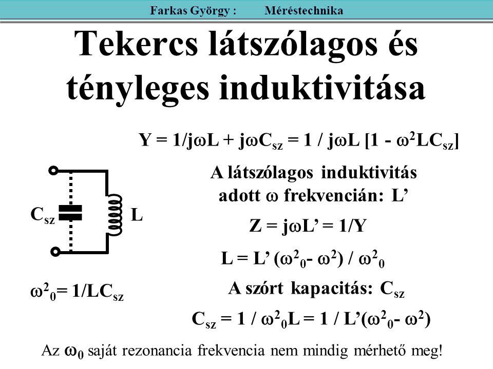 Tekercs látszólagos és tényleges induktivitása Farkas György : Méréstechnika Y = 1/j  L + j  C sz = 1 / j  L [1 -  2 LC sz ] C sz L C sz = 1 /  2