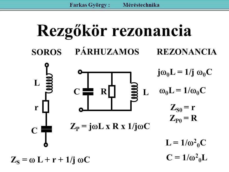 Rezgőkör rezonancia Farkas György : Méréstechnika Z P = j  L x R x 1/j  C SOROS r L C PÁRHUZAMOS C L R Z S =  L + r + 1/j  C REZONANCIA j  0 L =