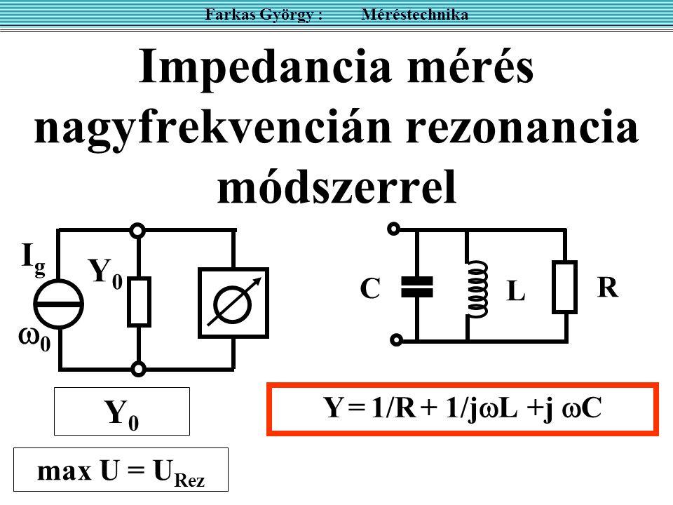 Impedancia mérés nagyfrekvencián rezonancia módszerrel Farkas György : Méréstechnika Y0Y0 00 Y0Y0 max U = U Rez C L R Y = 1/R + 1/j  L +j  C IgIg