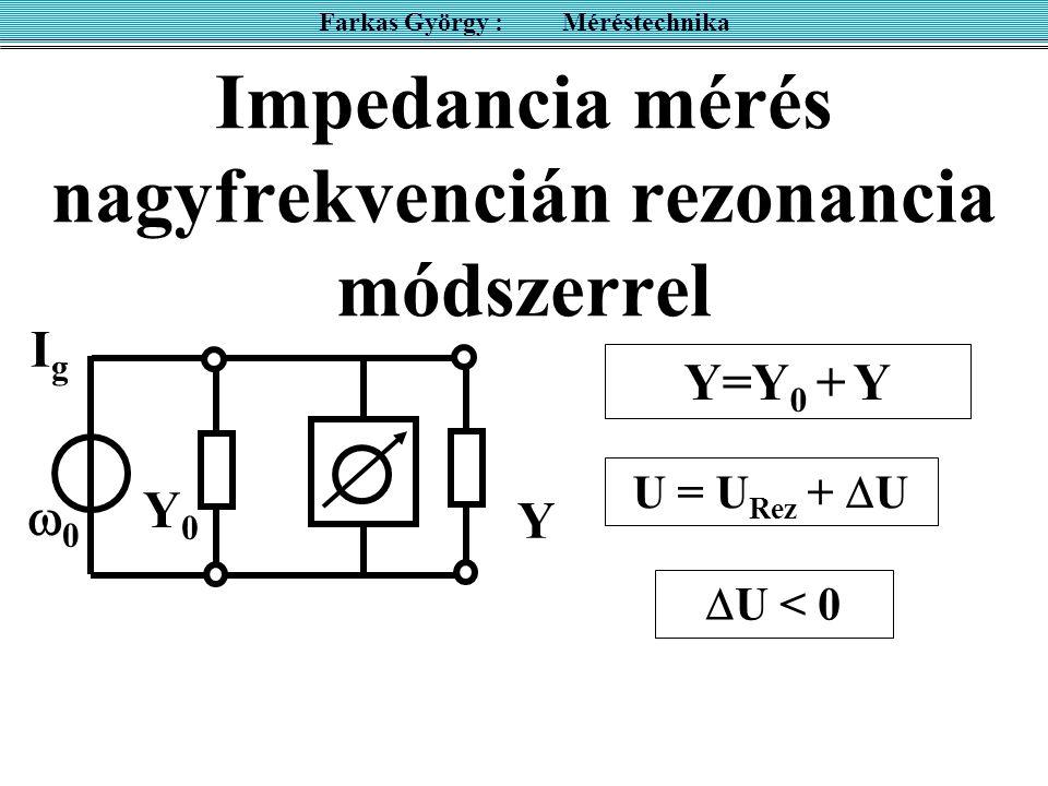 Impedancia mérés nagyfrekvencián rezonancia módszerrel Farkas György : Méréstechnika Y=Y 0 + Y 00 Y0Y0 U = U Rez +  U Y  U < 0 IgIg