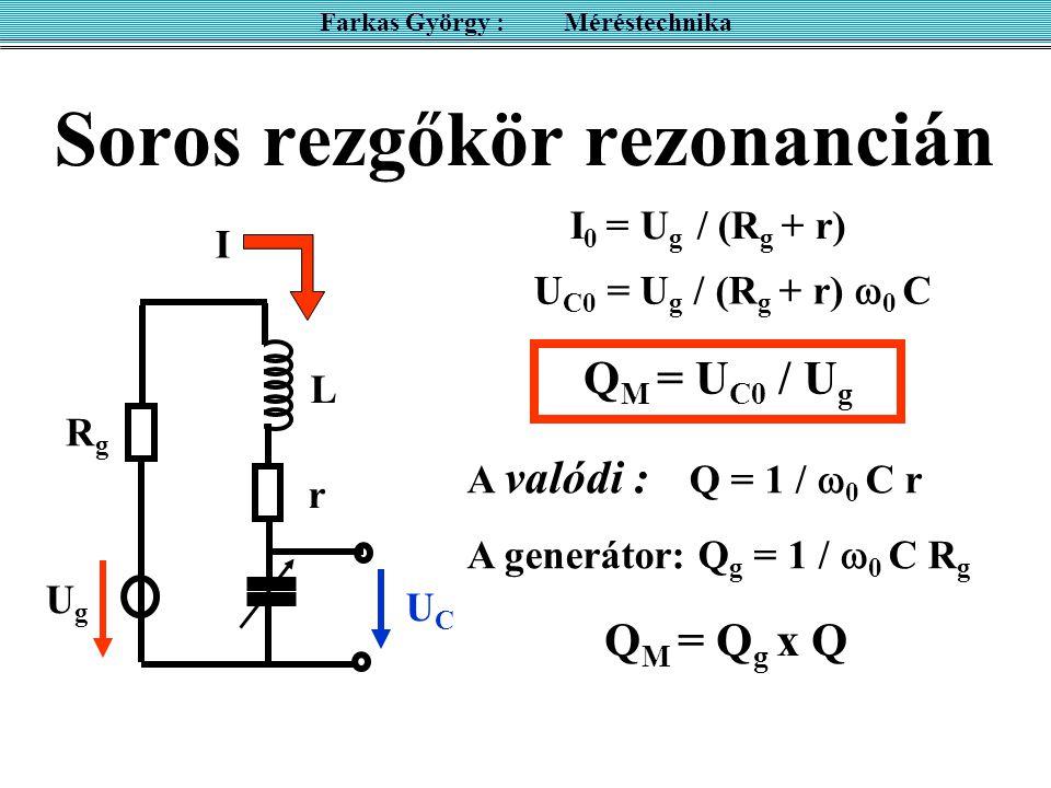 Soros rezgőkör rezonancián Farkas György : Méréstechnika UgUg RgRg UCUC r L I 0 = U g / (R g + r) U C0 = U g / (R g + r)  0 C Q M = U C0 / U g A való
