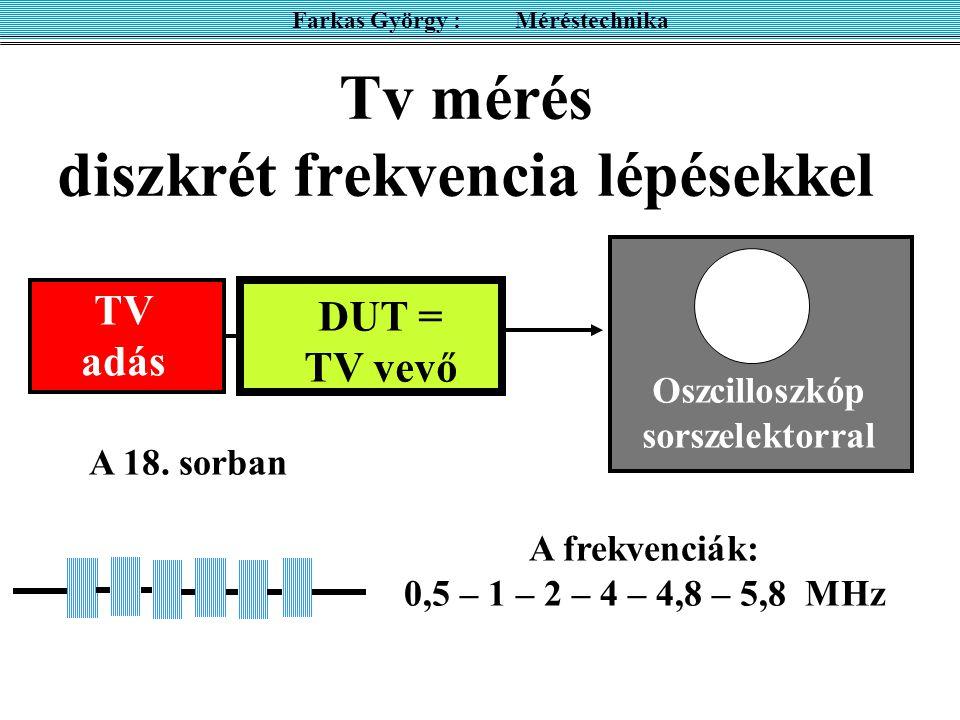 Tv mérés diszkrét frekvencia lépésekkel OSZC TV adás LÉPCSŐJEL GENERÁTOR DUT = TV vevő Oszcilloszkóp sorszelektorral Farkas György : Méréstechnika A frekvenciák: 0,5 – 1 – 2 – 4 – 4,8 – 5,8 MHz A 18.