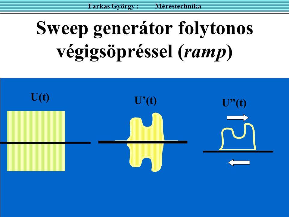 Sweep generátor folytonos végigsöpréssel (ramp) Farkas György : Méréstechnika U(t) U'(t) U (t)