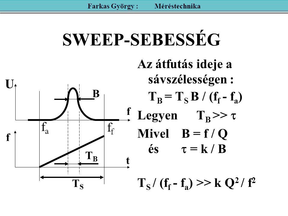 SWEEP-SEBESSÉG Farkas György : Méréstechnika Az átfutás ideje a sávszélességen : T B = T S B / (f f - f a ) Legyen T B >>  Mivel B = f / Q és  = k / B T S / (f f - f a ) >> k Q 2 / f 2 f f t B TBTB TSTS fafa f U