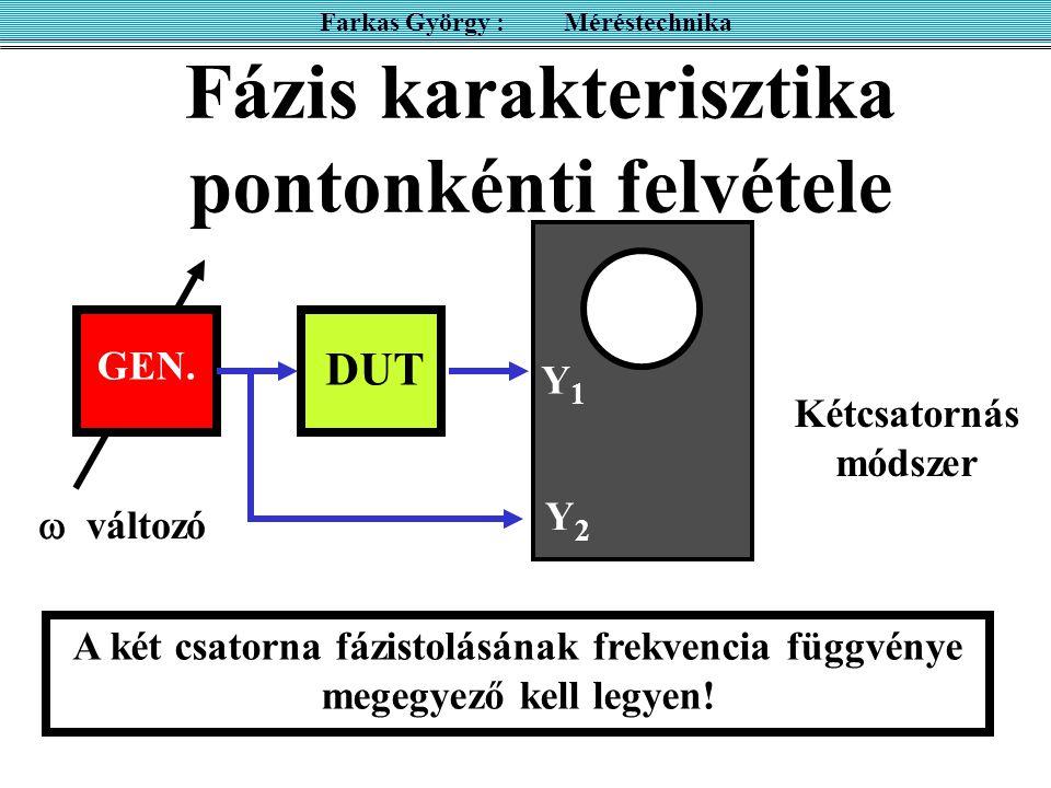 Fázis karakterisztika pontonkénti felvétele OSZC DUT Farkas György : Méréstechnika GEN.