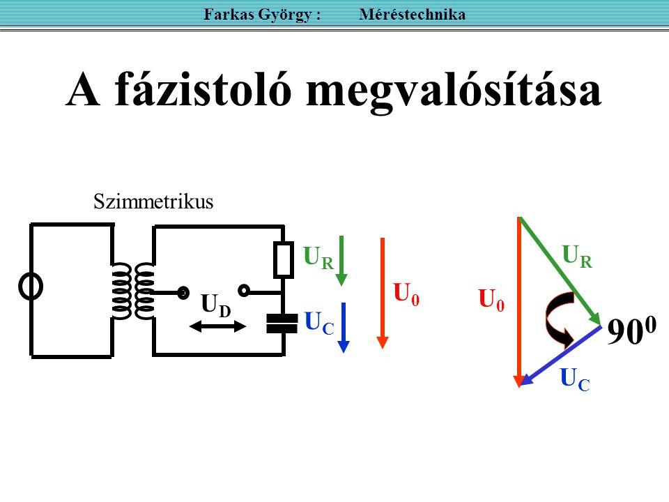 A fázistoló megvalósítása Farkas György : Méréstechnika Szimmetrikus UDUD UCUC U0U0 URUR URUR U0U0 UCUC 90 0
