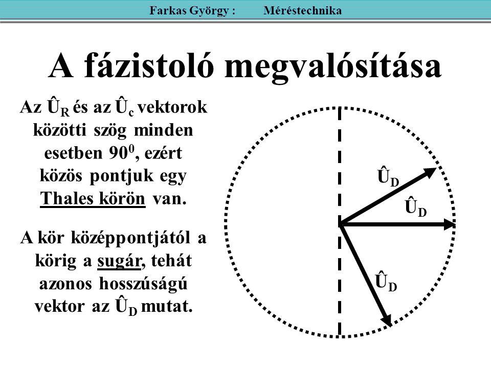 A fázistoló megvalósítása Farkas György : Méréstechnika Az Û R és az Û c vektorok közötti szög minden esetben 90 0, ezért közös pontjuk egy Thales körön van.