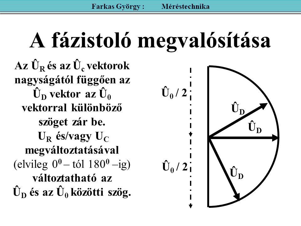 A fázistoló megvalósítása Farkas György : Méréstechnika 90 0 Az Û R és az Û c vektorok nagyságától függően az Û D vektor az Û 0 vektorral különböző szöget zár be.