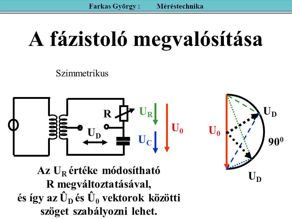 A fázistoló megvalósítása Farkas György : Méréstechnika Szimmetrikus UDUD UCUC U0U0 URUR UDUD U0U0 UDUD 90 0 Az U R értéke módosítható R megváltoztatásával, és így az Û D és Û 0 vektorok közötti szöget szabályozni lehet.