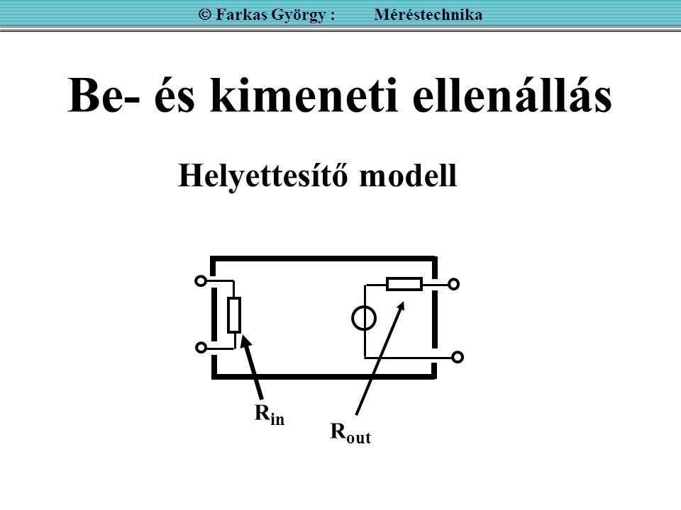 Be- és kimeneti ellenállás  Farkas György : Méréstechnika Helyettesítő modell R in R out