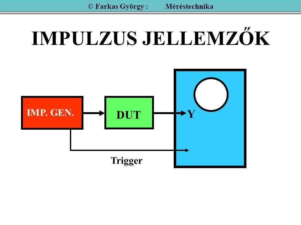 IMPULZUS JELLEMZŐK © Farkas György : Méréstechnika IMP. GEN. DUT Y Trigger