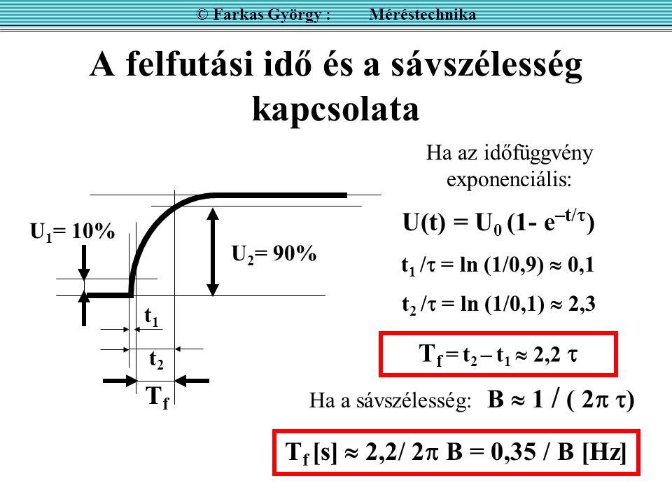 A felfutási idő és a sávszélesség kapcsolata © Farkas György : Méréstechnika TfTf t1t1 t2t2 Ha az időfüggvény exponenciális: U(t) = U 0 (1- e –t/  ) U 1 = 10% U 2 = 90% t 1 /  = ln (1/0,9)  0,1 t 2 /  = ln (1/0,1)  2,3 T f = t 2 – t 1  2,2  Ha a sávszélesség: B  1 / ( 2   ) T f [s]  2,2/ 2  B = 0,35 / B [Hz]