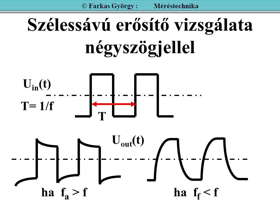 Szélessávú erősítő vizsgálata négyszögjellel © Farkas György : Méréstechnika U in (t) T= 1/f U out (t) ha f a > fha f f < f T