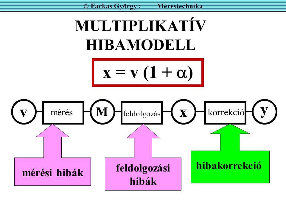 MULTIPLIKATÍV HIBAMODELL v M x y mérés feldolgozás korrekció feldolgozási hibák mérési hibák hibakorrekció x = v (1 +  ) © Farkas György : Méréstechn