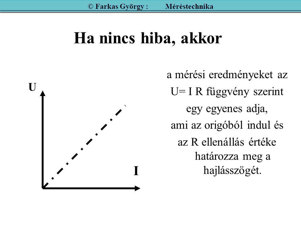 Ha nincs hiba, akkor a mérési eredményeket az U= I R függvény szerint egy egyenes adja, ami az origóból indul és az R ellenállás értéke határozza meg