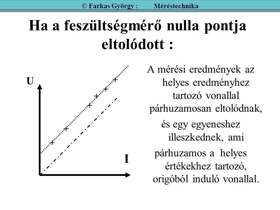 Ha a feszültségmérő nulla pontja eltolódott : A mérési eredmények az helyes eredményhez tartozó vonallal párhuzamosan eltolódnak, és egy egyeneshez il